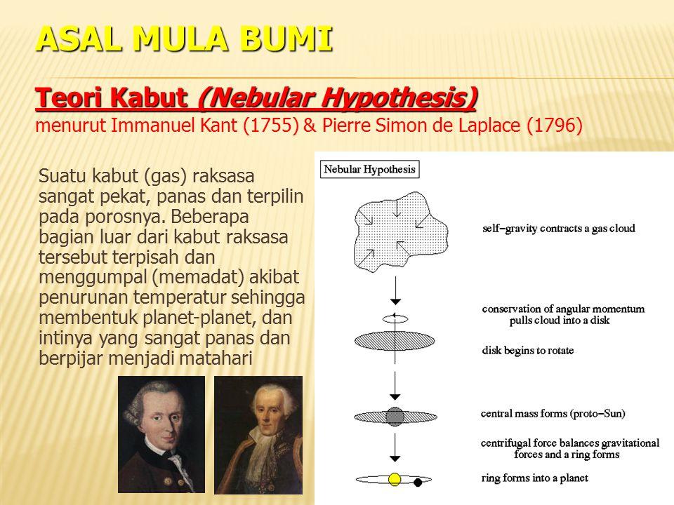 ASAL MULA BUMI Teori Kabut (Nebular Hypothesis)