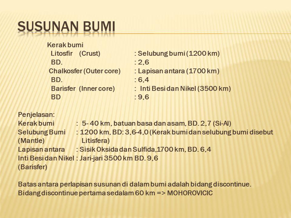 SUSUNAN BUMI Litosfir (Crust) : Selubung bumi (1200 km) BD. : 2,6