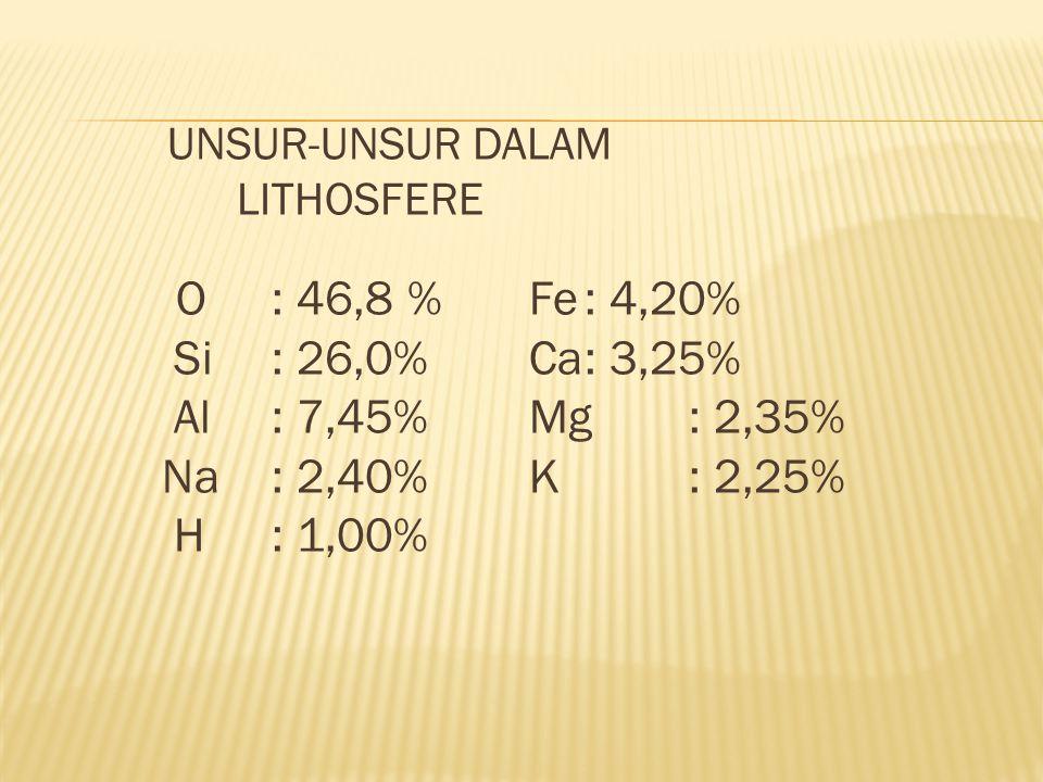 Si : 26,0% Ca : 3,25% Al : 7,45% Mg : 2,35% Na : 2,40% K : 2,25%