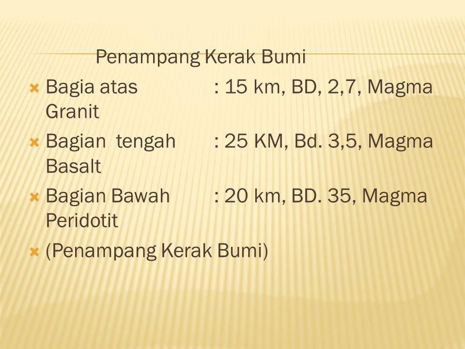 Penampang Kerak Bumi Bagia atas : 15 km, BD, 2,7, Magma Granit. Bagian tengah : 25 KM, Bd. 3,5, Magma Basalt.