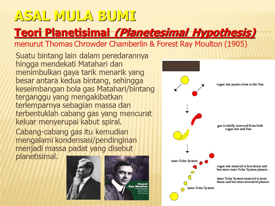 ASAL MULA BUMI Teori Planetisimal (Planetesimal Hypothesis)