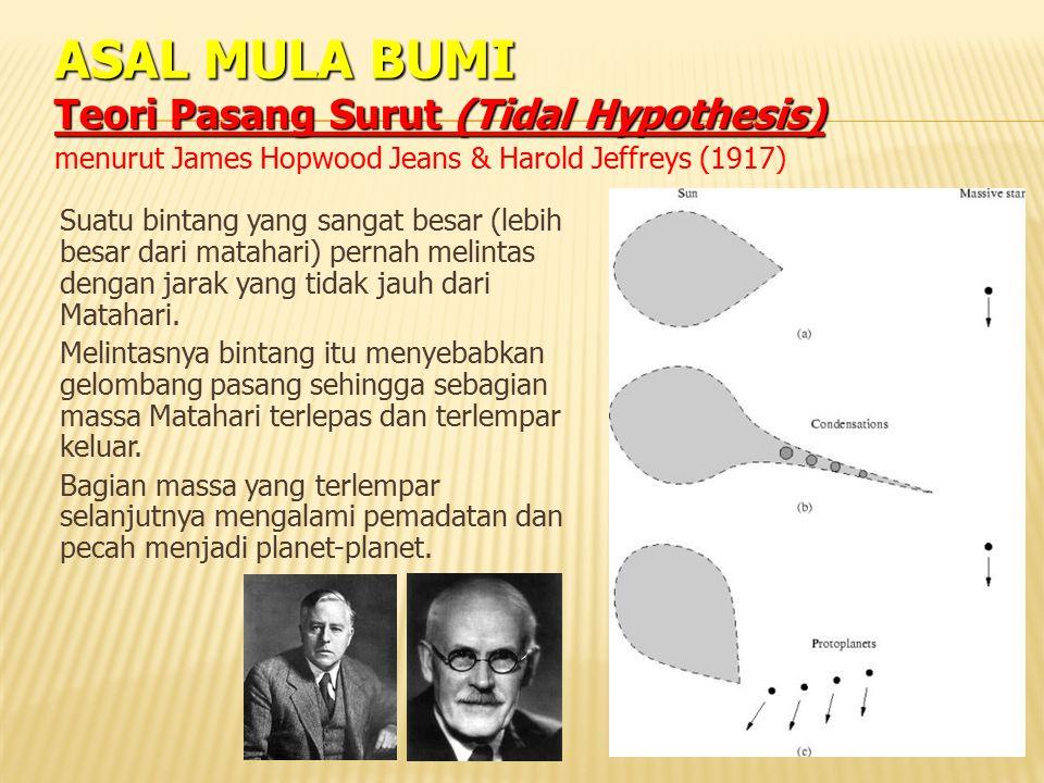 ASAL MULA BUMI Teori Pasang Surut (Tidal Hypothesis)