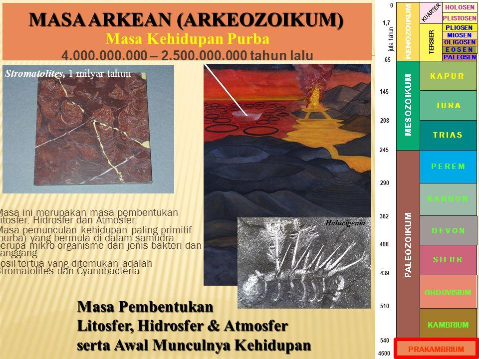 MASA ARKEAN (ARKEOZOIKUM)
