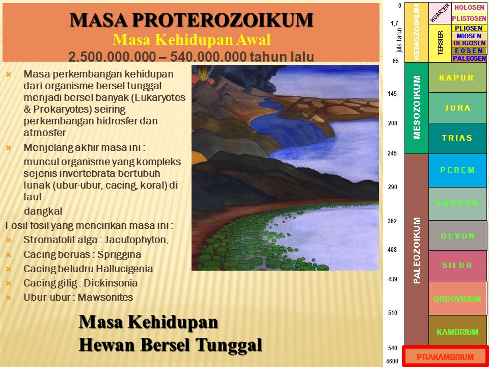 Masa Kehidupan Awal 2.500.000.000 – 540.000.000 tahun lalu