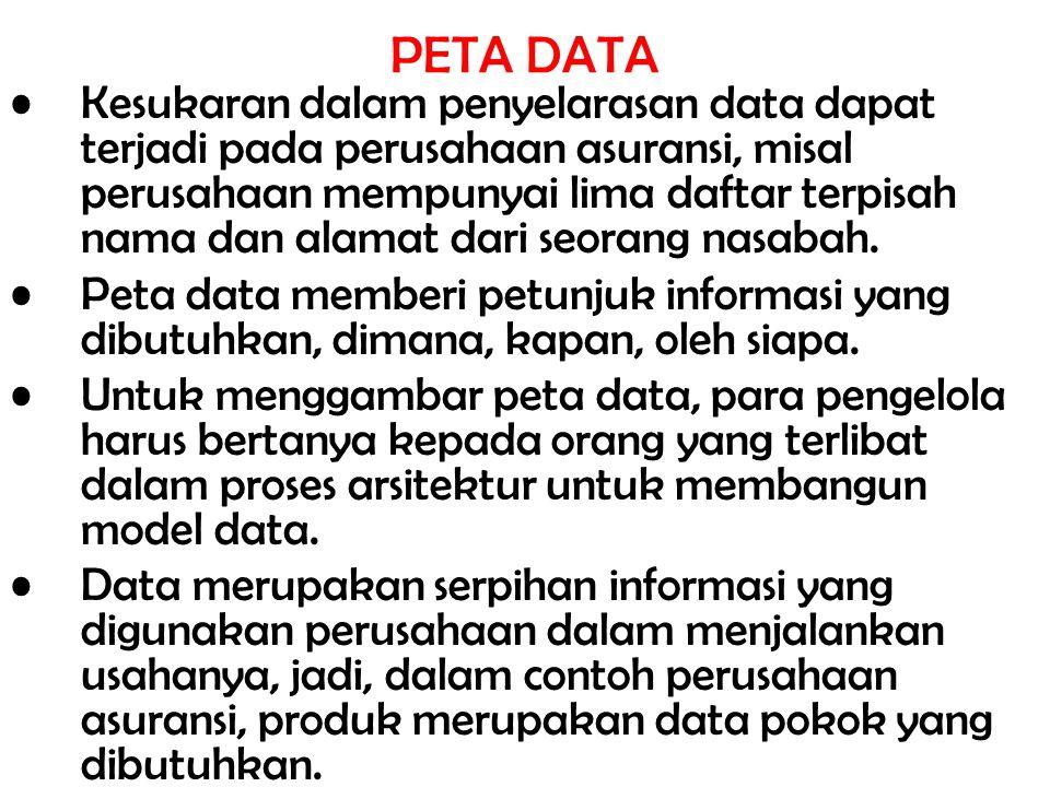PETA DATA