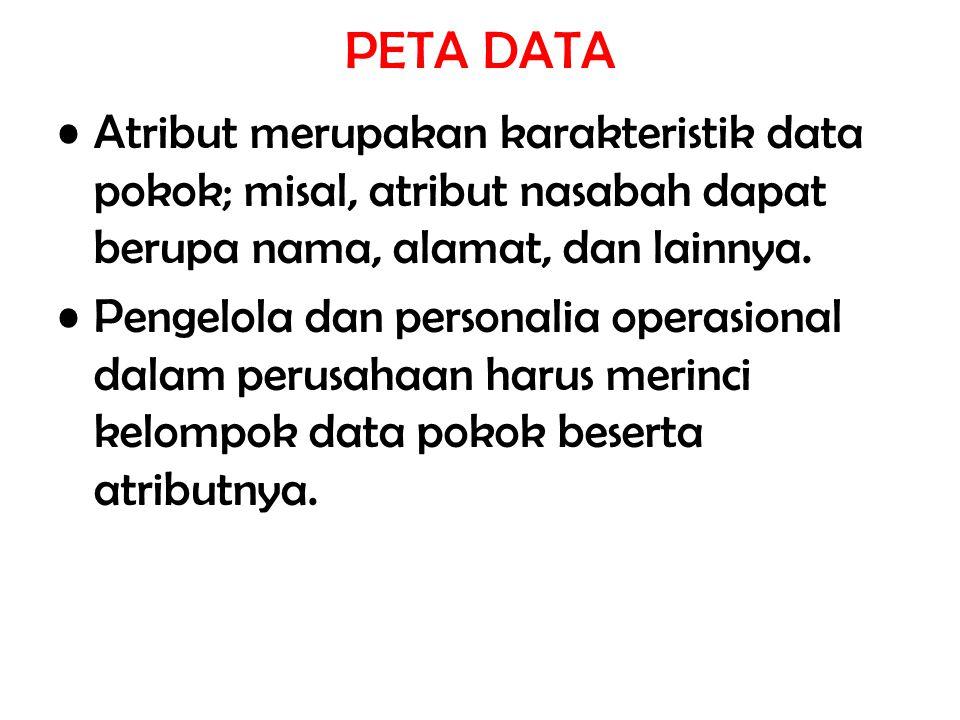 PETA DATA Atribut merupakan karakteristik data pokok; misal, atribut nasabah dapat berupa nama, alamat, dan lainnya.