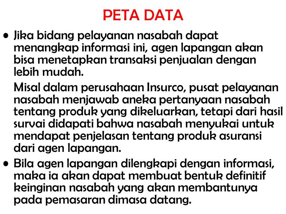PETA DATA Jika bidang pelayanan nasabah dapat menangkap informasi ini, agen lapangan akan bisa menetapkan transaksi penjualan dengan lebih mudah.