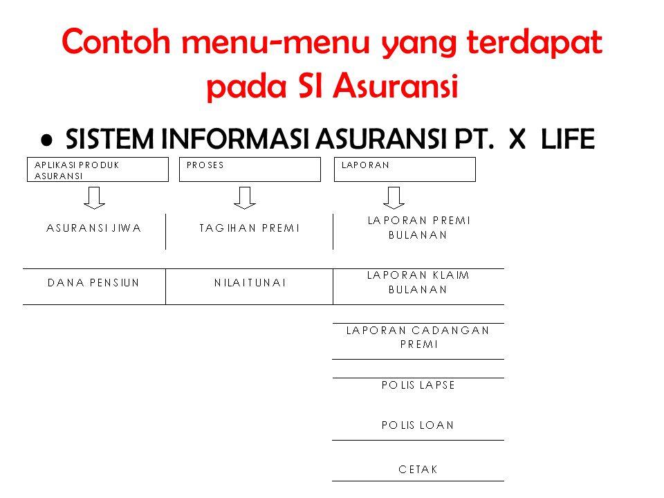 Contoh menu-menu yang terdapat pada SI Asuransi
