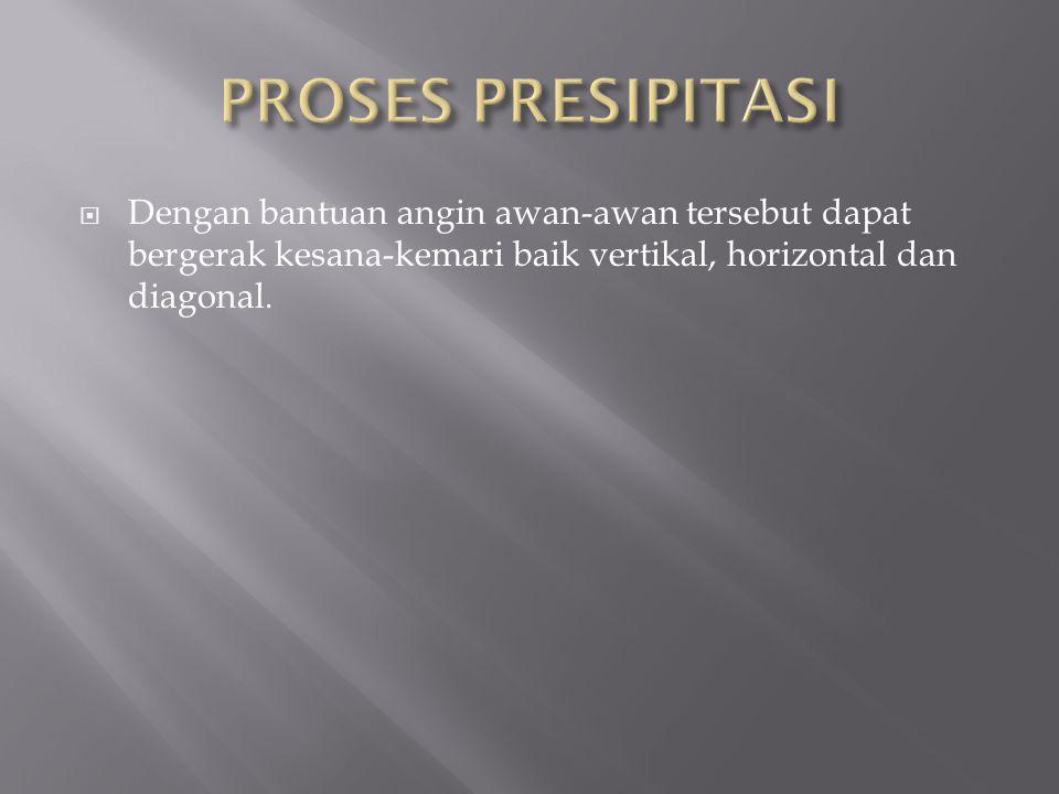 PROSES PRESIPITASI Dengan bantuan angin awan-awan tersebut dapat bergerak kesana-kemari baik vertikal, horizontal dan diagonal.