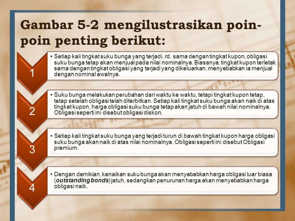 Gambar 5-2 mengilustrasikan poin-poin penting berikut: