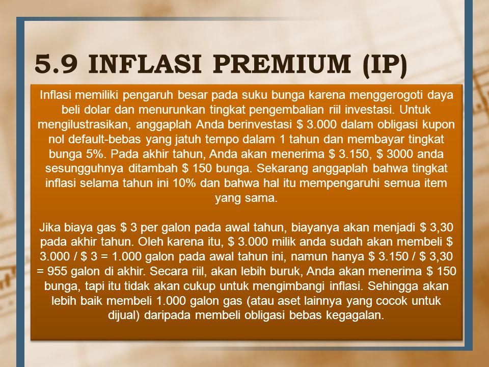 5.9 INFLASI PREMIUM (IP)