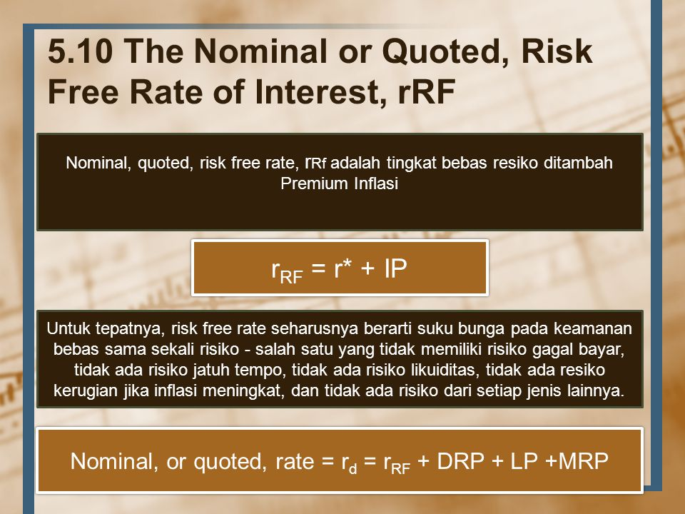 5.10 The Nominal or Quoted, Risk Free Rate of Interest, rRF