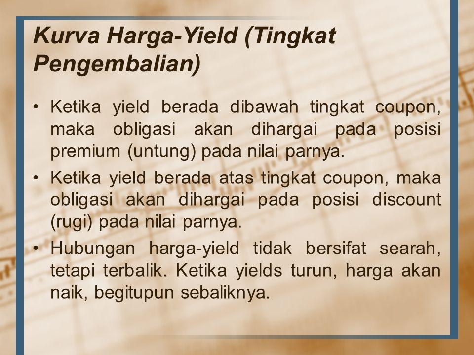 Kurva Harga-Yield (Tingkat Pengembalian)