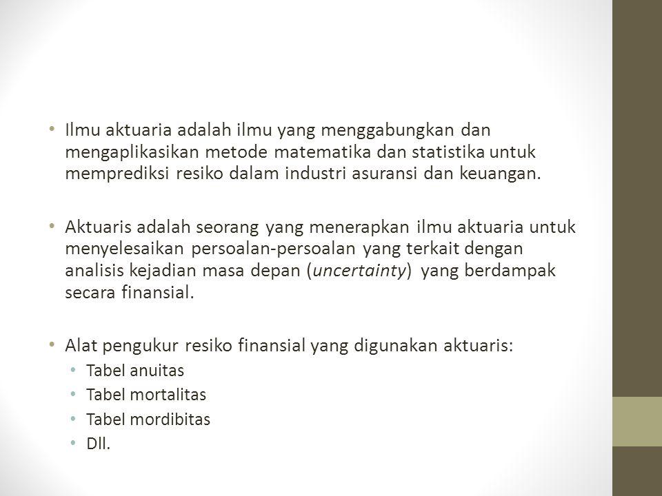 Alat pengukur resiko finansial yang digunakan aktuaris:
