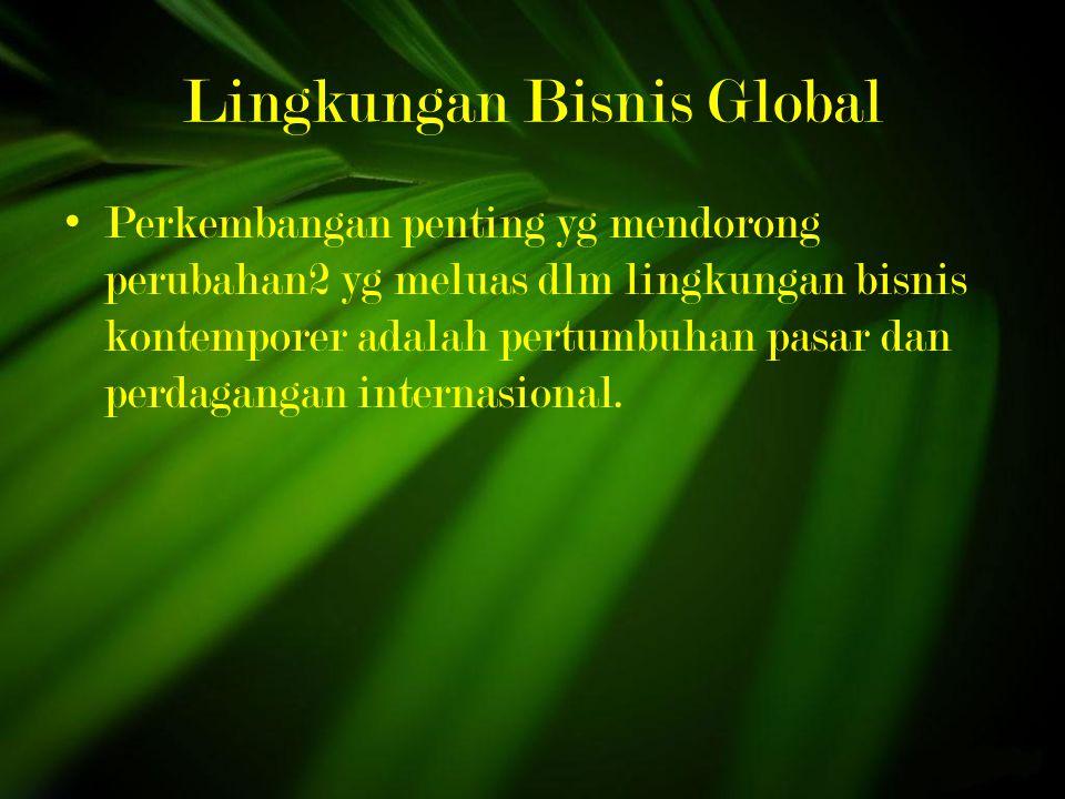 Lingkungan Bisnis Global