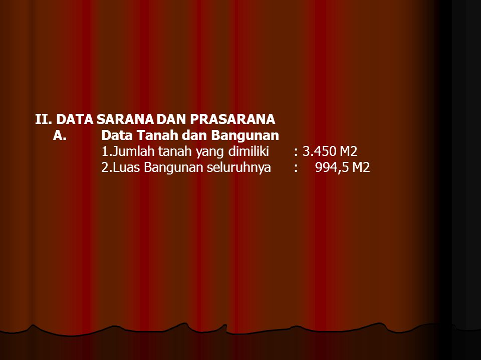 A. Data Tanah dan Bangunan 1.Jumlah tanah yang dimiliki : 3.450 M2
