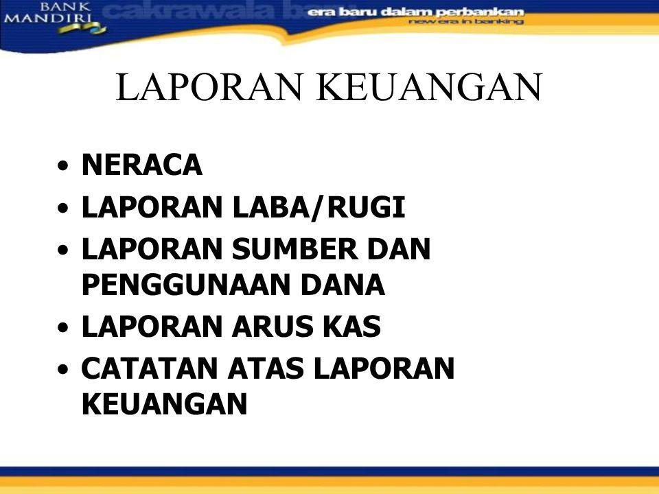 LAPORAN KEUANGAN NERACA LAPORAN LABA/RUGI
