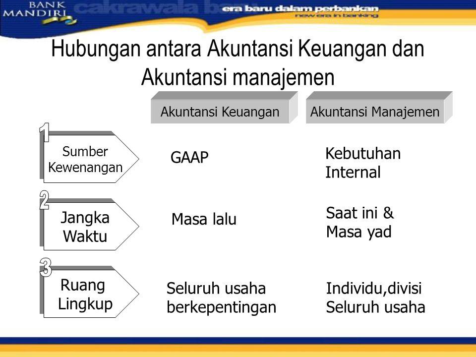 Hubungan antara Akuntansi Keuangan dan Akuntansi manajemen