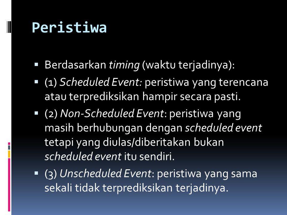 Peristiwa Berdasarkan timing (waktu terjadinya):