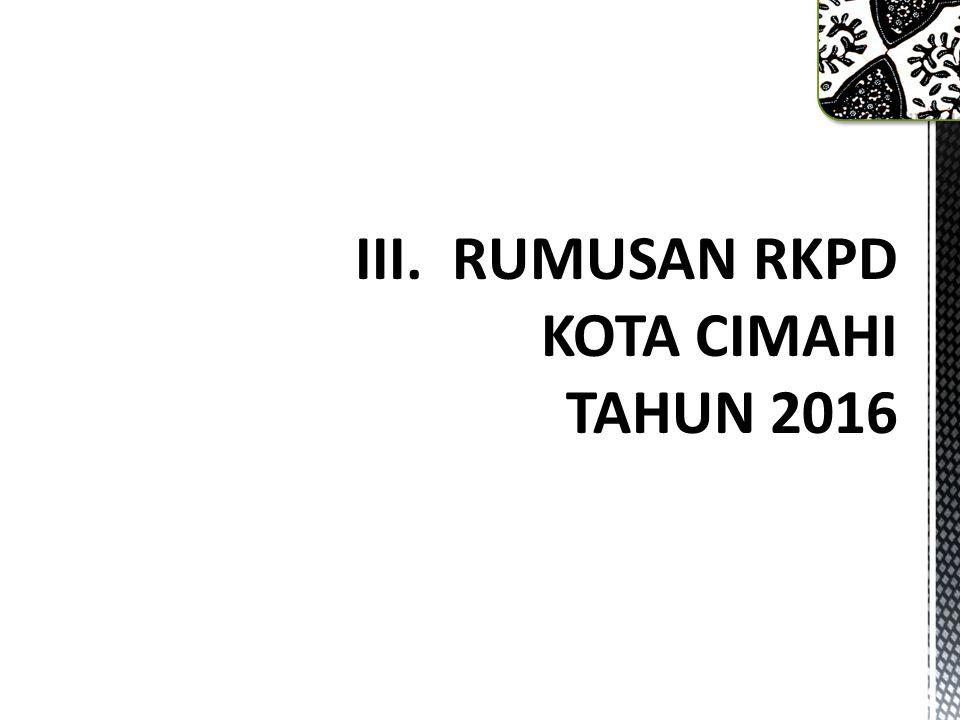 III. RUMUSAN RKPD KOTA CIMAHI TAHUN 2016
