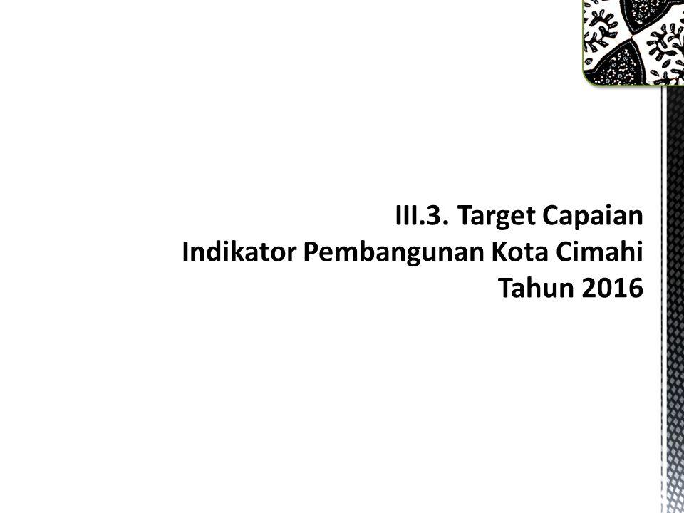 III.3. Target Capaian Indikator Pembangunan Kota Cimahi Tahun 2016