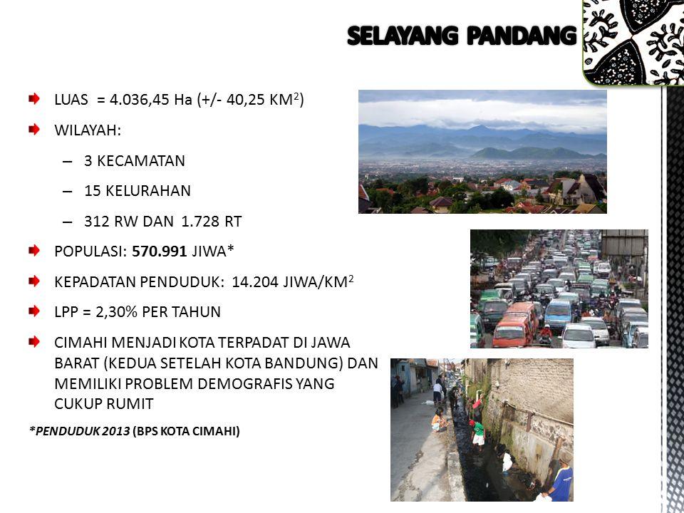 SELAYANG PANDANG LUAS = 4.036,45 Ha (+/- 40,25 KM2) WILAYAH: