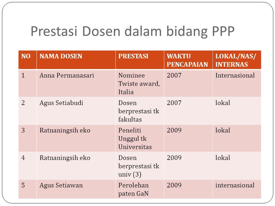 Prestasi Dosen dalam bidang PPP