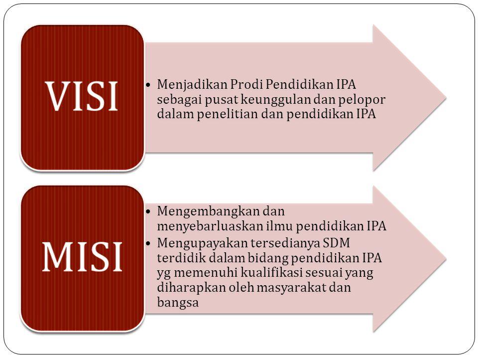 VISI Menjadikan Prodi Pendidikan IPA sebagai pusat keunggulan dan pelopor dalam penelitian dan pendidikan IPA.