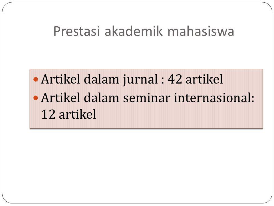 Prestasi akademik mahasiswa