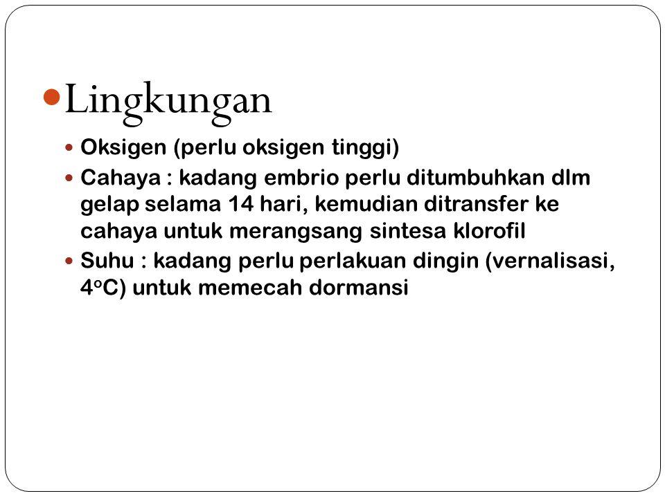 Lingkungan Oksigen (perlu oksigen tinggi)