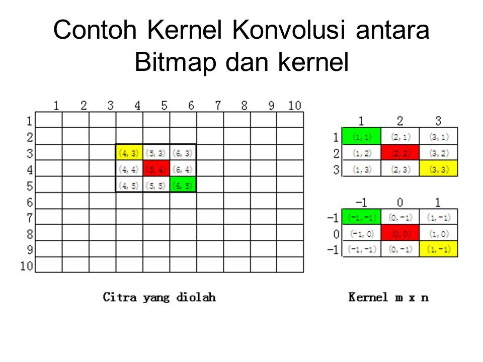 Contoh Kernel Konvolusi antara Bitmap dan kernel