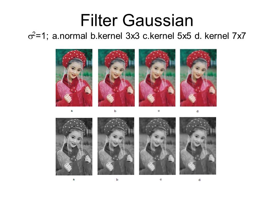 Filter Gaussian 2=1; a.normal b.kernel 3x3 c.kernel 5x5 d. kernel 7x7