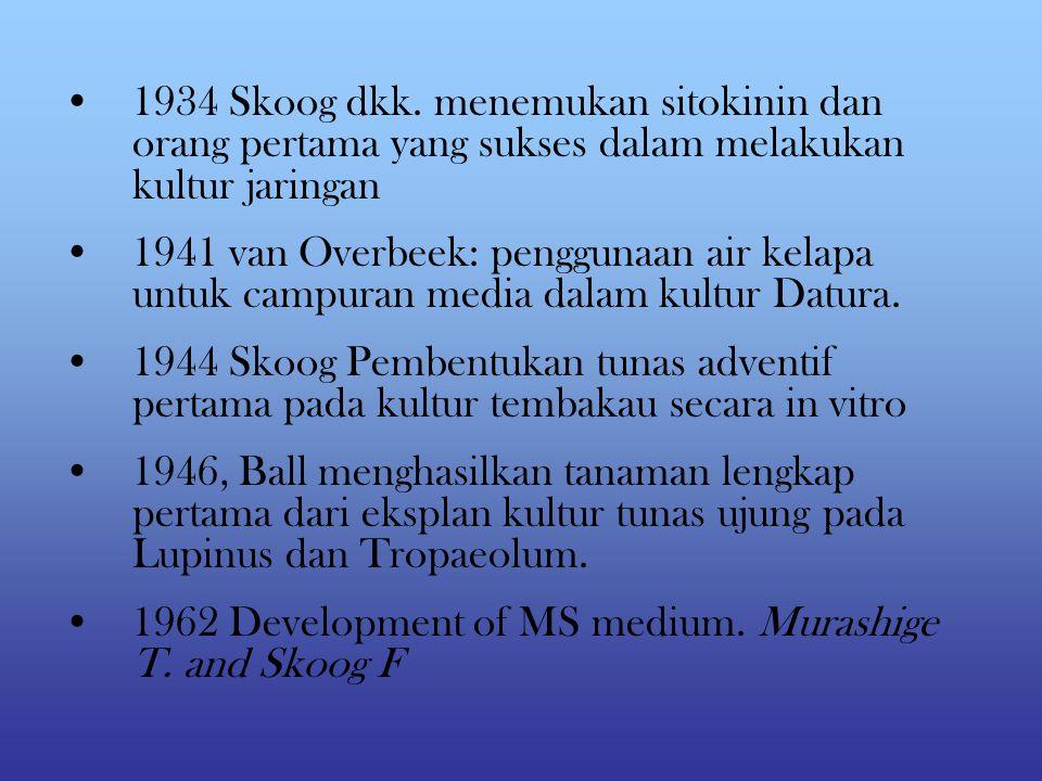 1934 Skoog dkk. menemukan sitokinin dan orang pertama yang sukses dalam melakukan kultur jaringan