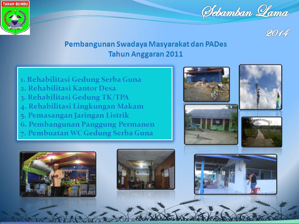 Pembangunan Swadaya Masyarakat dan PADes