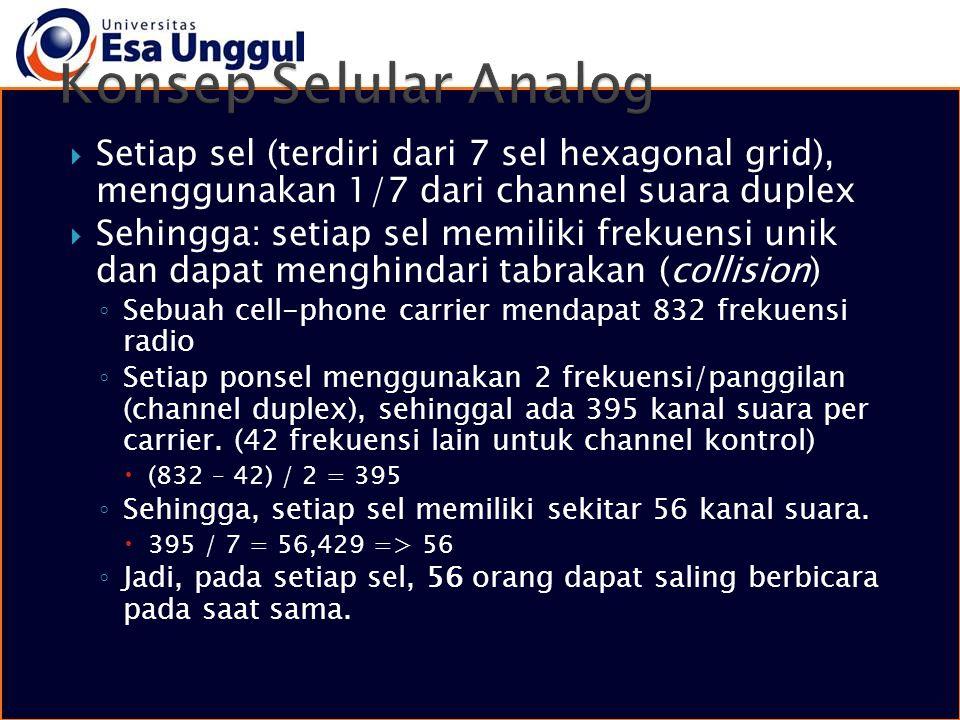 Konsep Selular Analog Setiap sel (terdiri dari 7 sel hexagonal grid), menggunakan 1/7 dari channel suara duplex.