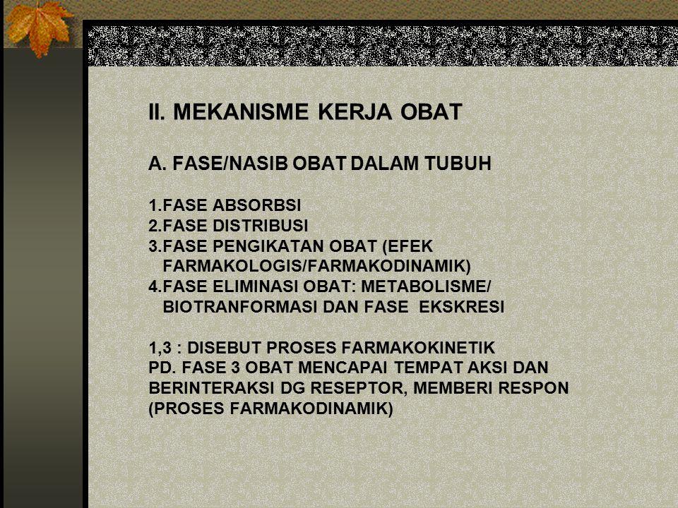 II. MEKANISME KERJA OBAT A. FASE/NASIB OBAT DALAM TUBUH 1
