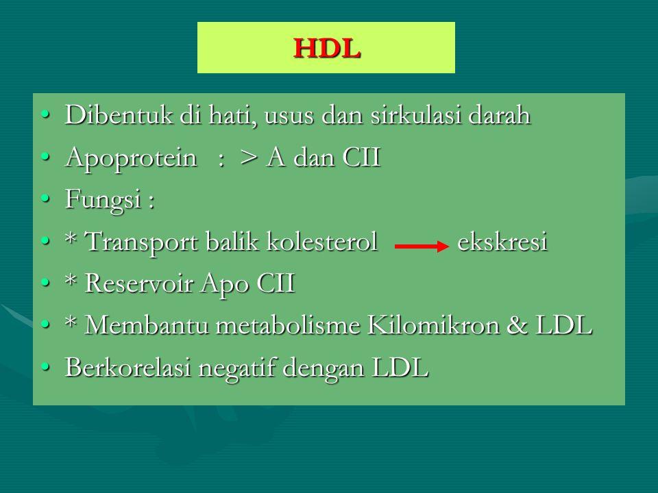HDL Dibentuk di hati, usus dan sirkulasi darah. Apoprotein : > A dan CII. Fungsi : * Transport balik kolesterol ekskresi.