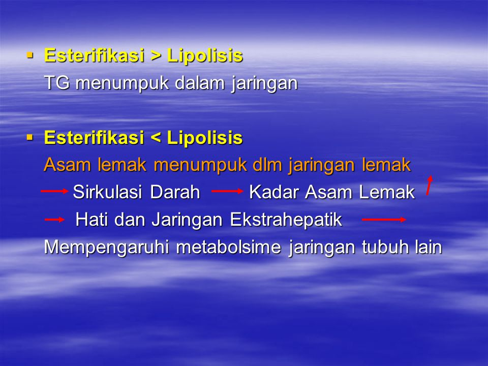 Esterifikasi > Lipolisis