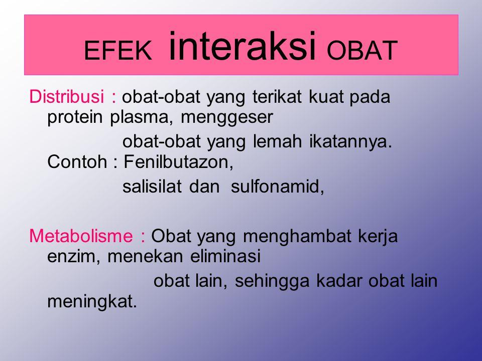 EFEK interaksi OBAT Distribusi : obat-obat yang terikat kuat pada protein plasma, menggeser. obat-obat yang lemah ikatannya. Contoh : Fenilbutazon,