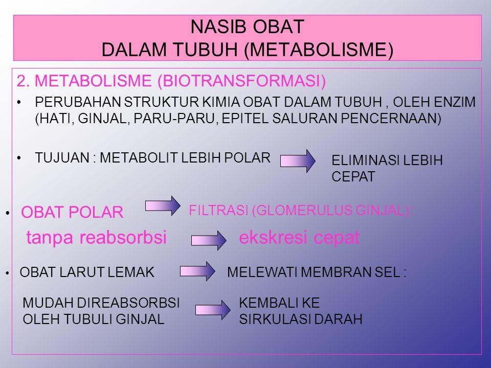 NASIB OBAT DALAM TUBUH (METABOLISME)