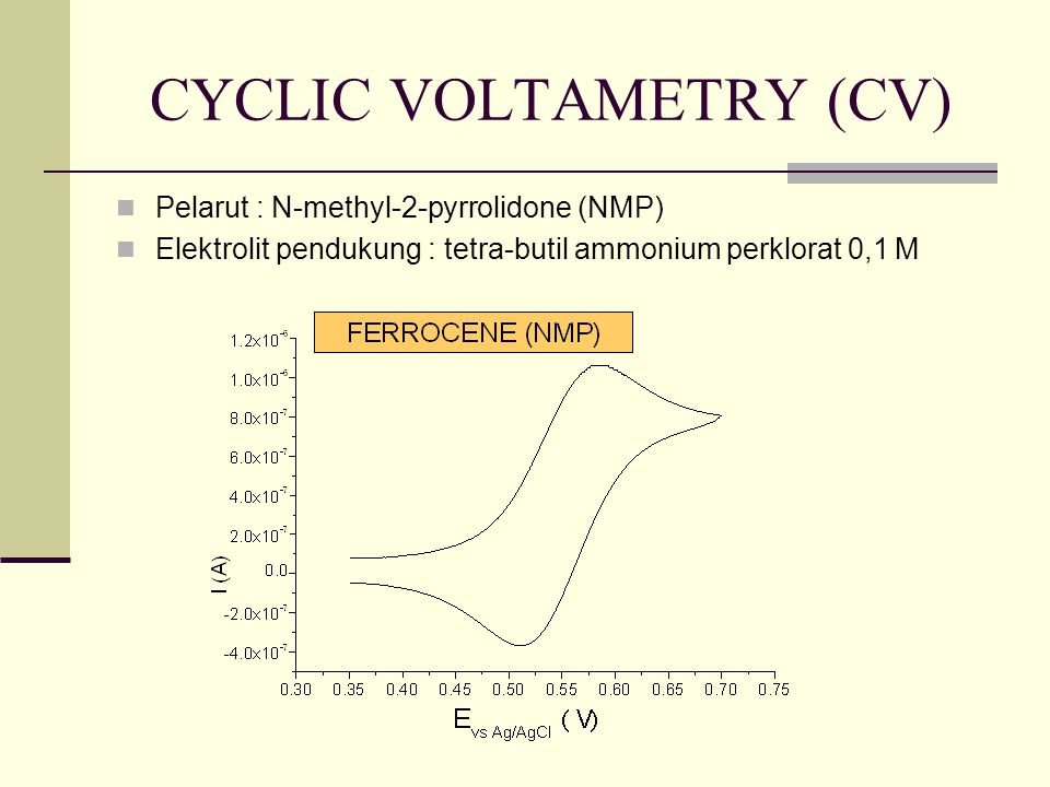 CYCLIC VOLTAMETRY (CV)