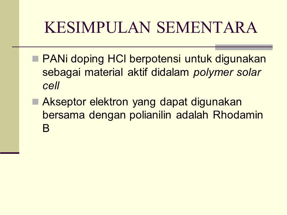KESIMPULAN SEMENTARA PANi doping HCl berpotensi untuk digunakan sebagai material aktif didalam polymer solar cell.