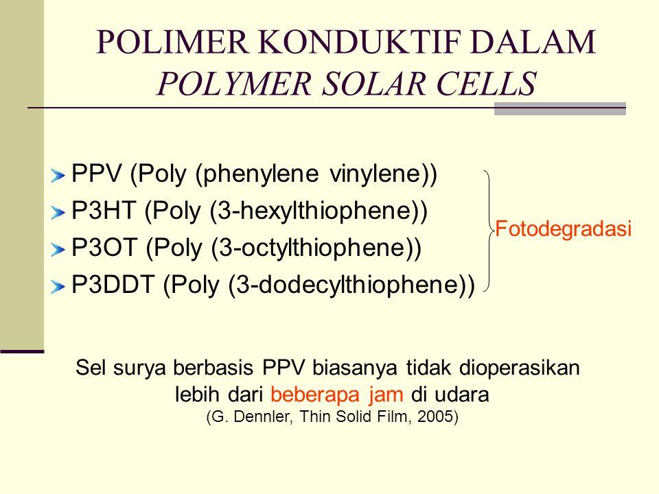 POLIMER KONDUKTIF DALAM POLYMER SOLAR CELLS