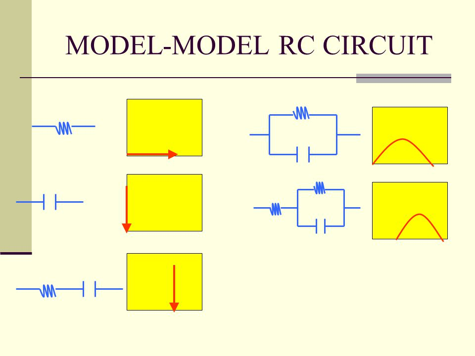 MODEL-MODEL RC CIRCUIT
