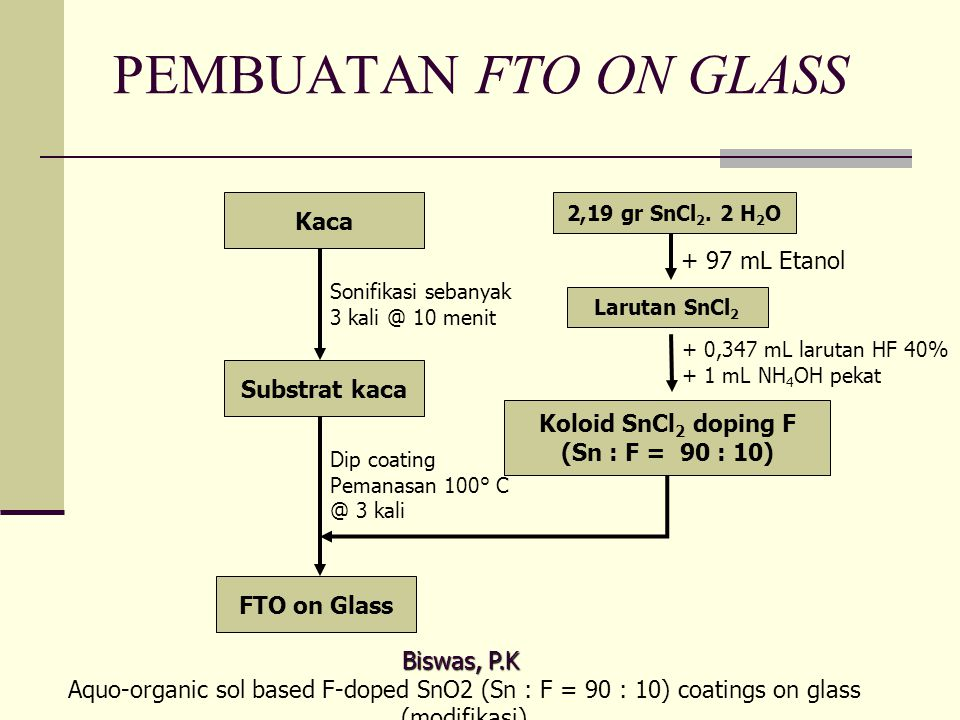 PEMBUATAN FTO ON GLASS Kaca + 97 mL Etanol Substrat kaca