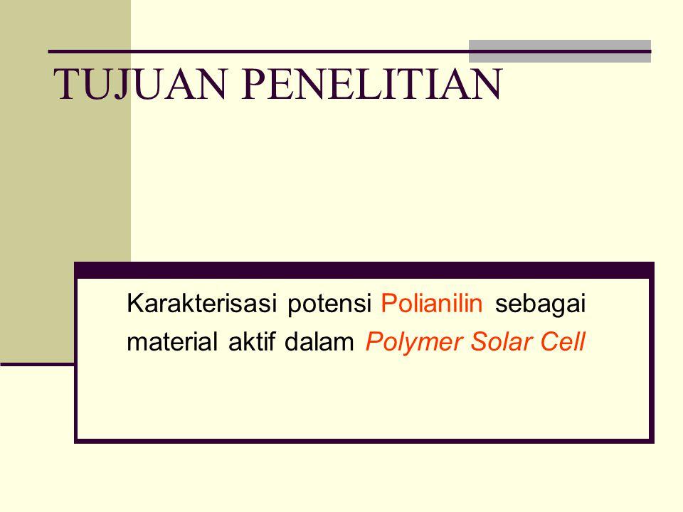 TUJUAN PENELITIAN Karakterisasi potensi Polianilin sebagai