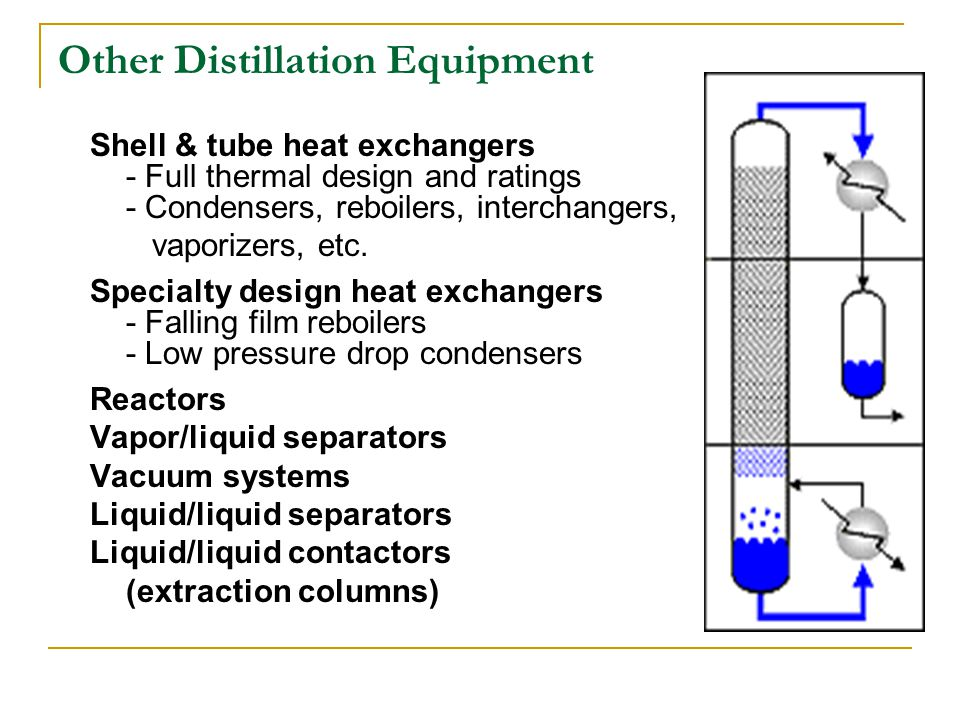 Other Distillation Equipment