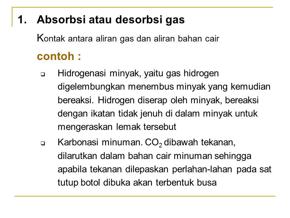 1. Absorbsi atau desorbsi gas
