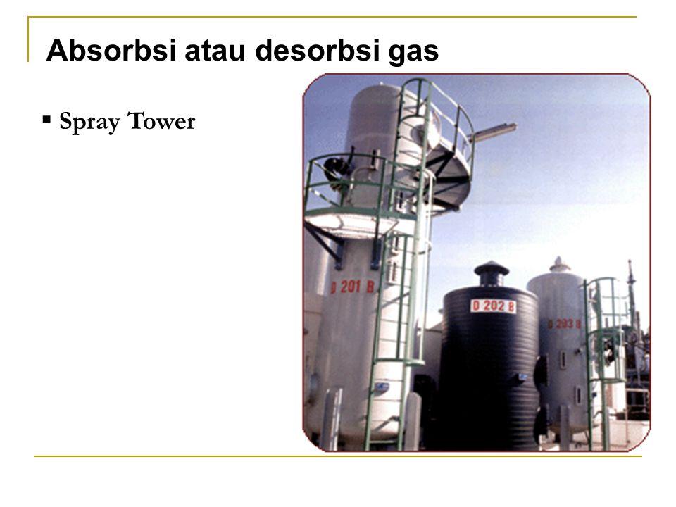 Absorbsi atau desorbsi gas