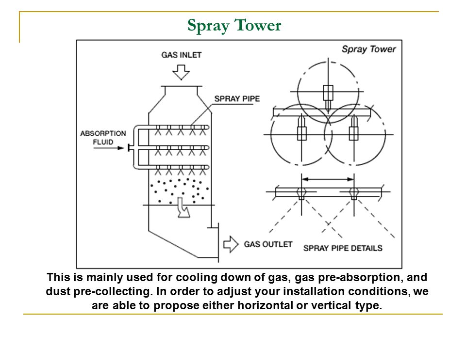 Spray Tower